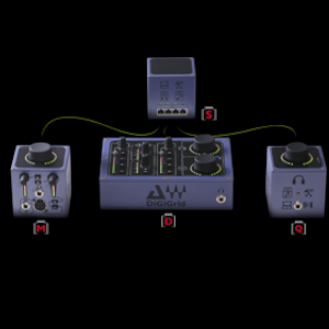 Picture for category Interfaces de Audio IP